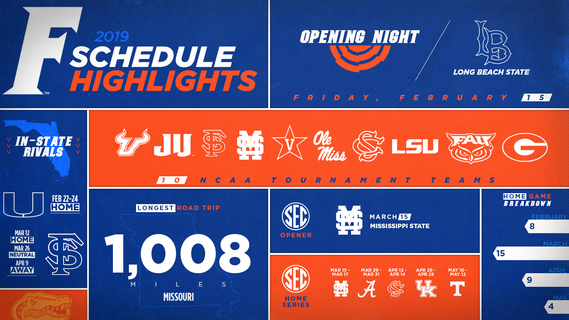 picture about Printable Olympics Tv Schedule identified as 2019 Routine Unveiled - Florida Gators
